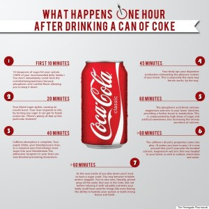 one hour after drinking a can of coke